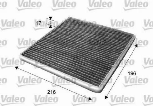 Valeo 715650 - Φίλτρο, αέρας εσωτερικού χώρου asparts.gr